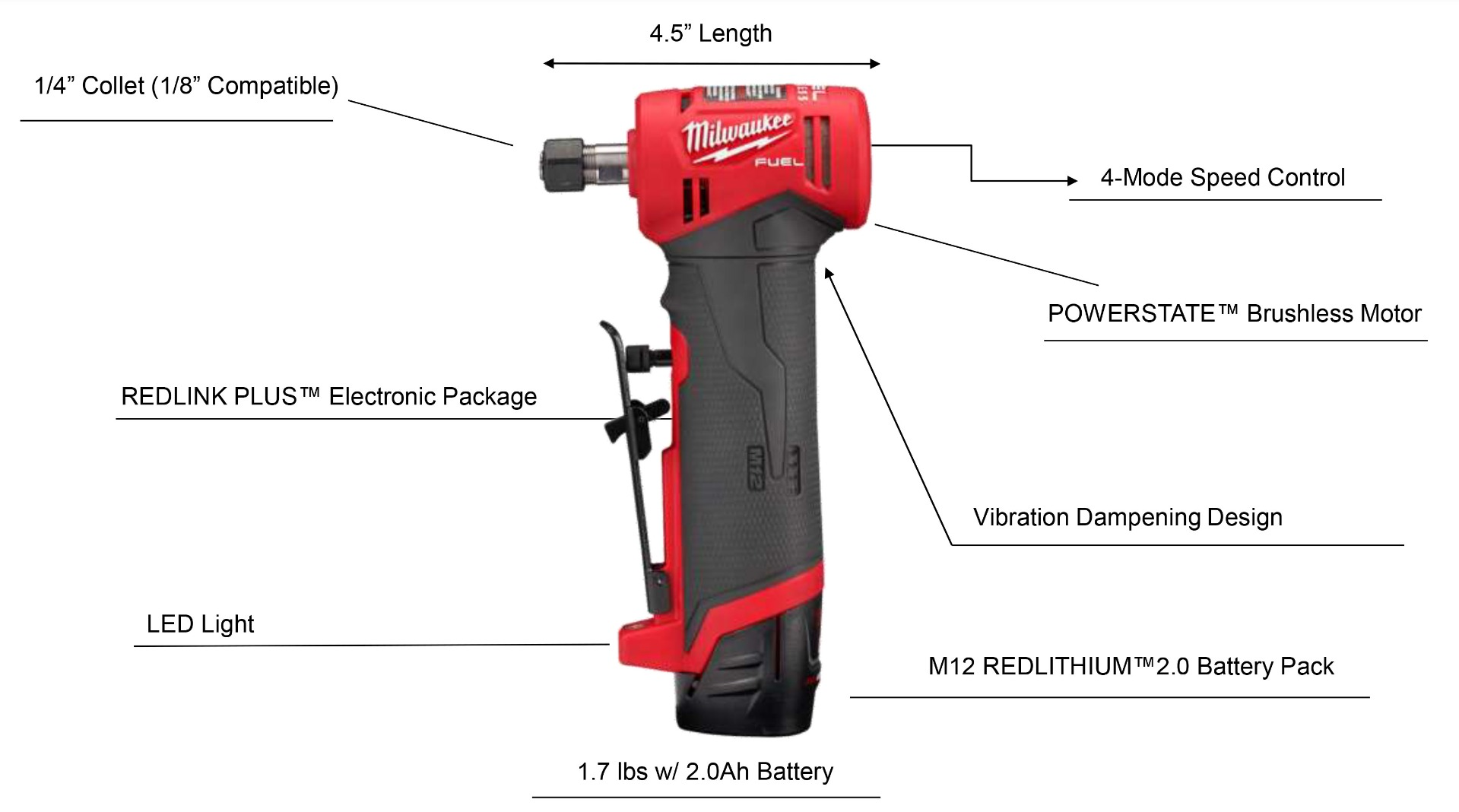 Milwaukee Right Angle Die Grinder Lithium Ion Brushless Cordless M12 FUEL 12V
